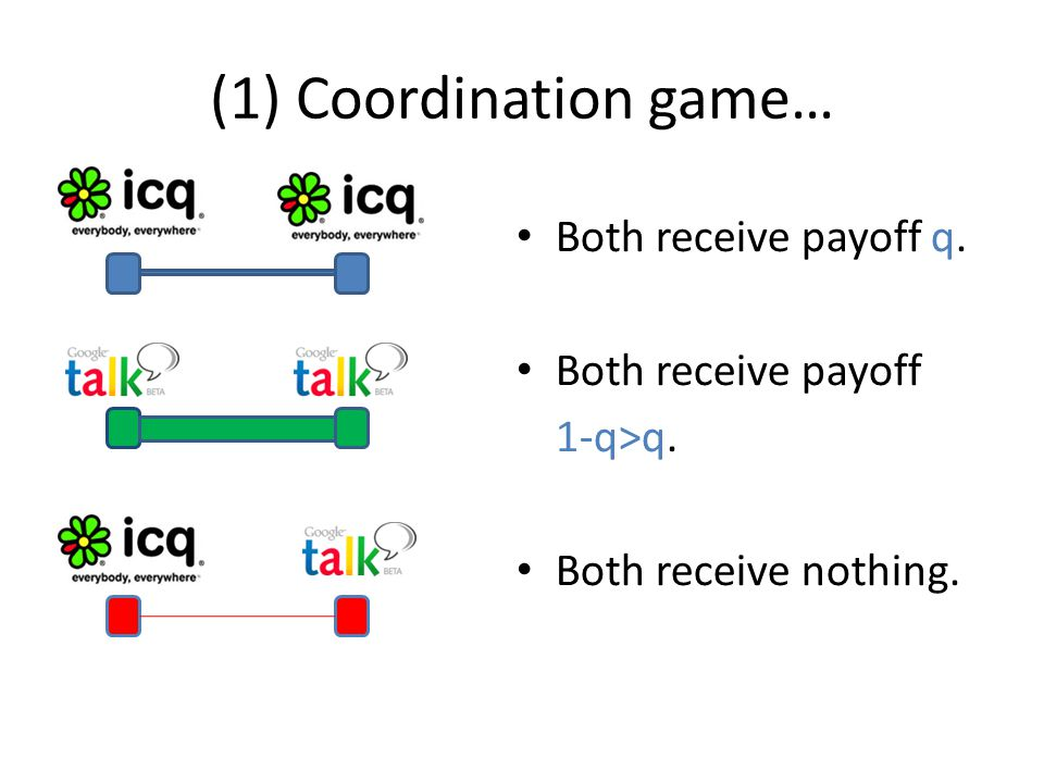 (1) Coordination game… Both receive payoff q. Both receive payoff 1-q>q. Both receive nothing.