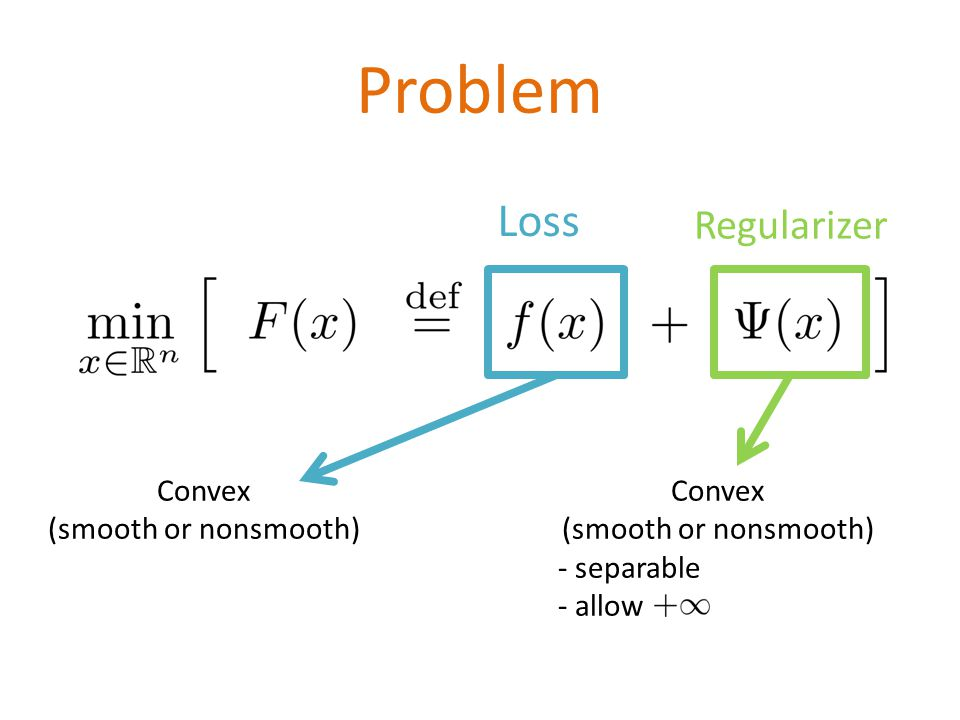 Problem Convex (smooth or nonsmooth) Convex (smooth or nonsmooth) - separable - allow Loss Regularizer