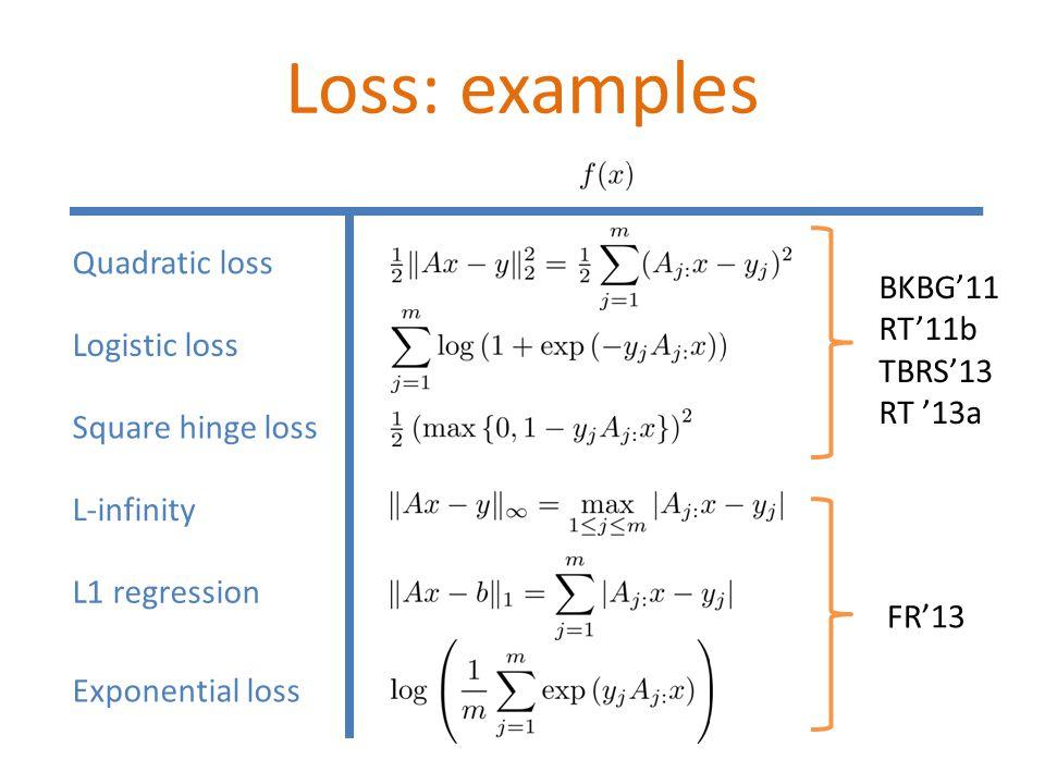 Loss: examples Quadratic loss L-infinity L1 regression Exponential loss Logistic loss Square hinge loss BKBG11 RT11b TBRS13 RT 13a FR13