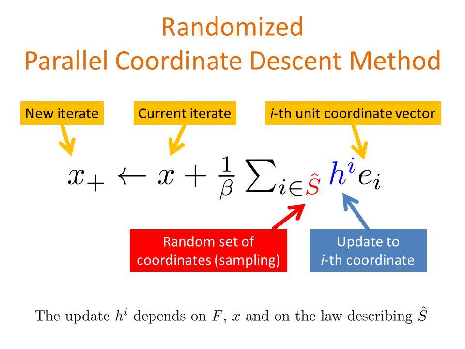 Randomized Parallel Coordinate Descent Method Random set of coordinates (sampling) Current iterateNew iteratei-th unit coordinate vector Update to i-th coordinate