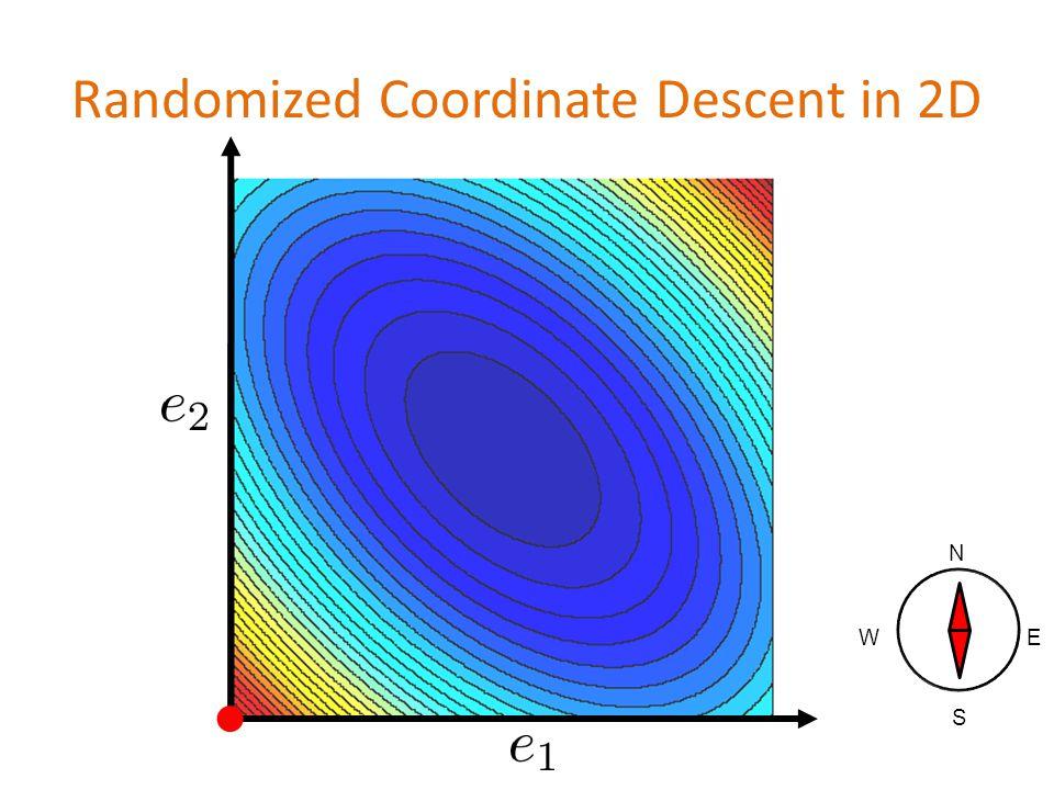 Randomized Coordinate Descent in 2D N S E W