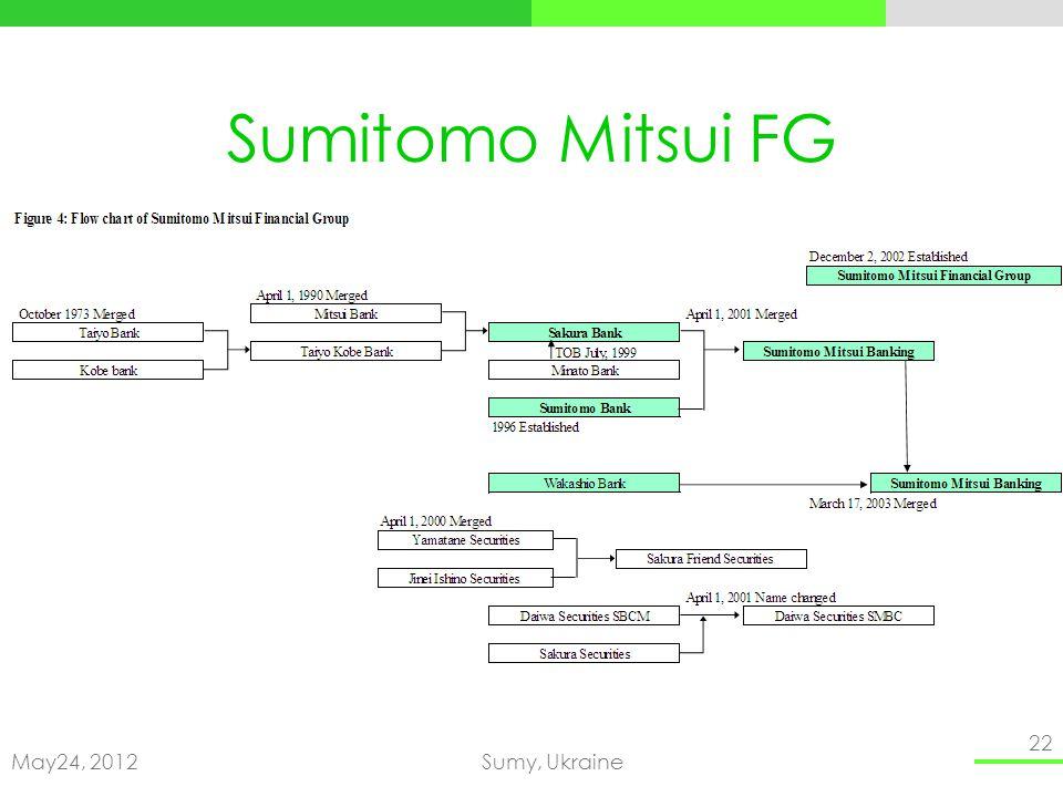 May24, 2012Sumy, Ukraine 22 Sumitomo Mitsui FG