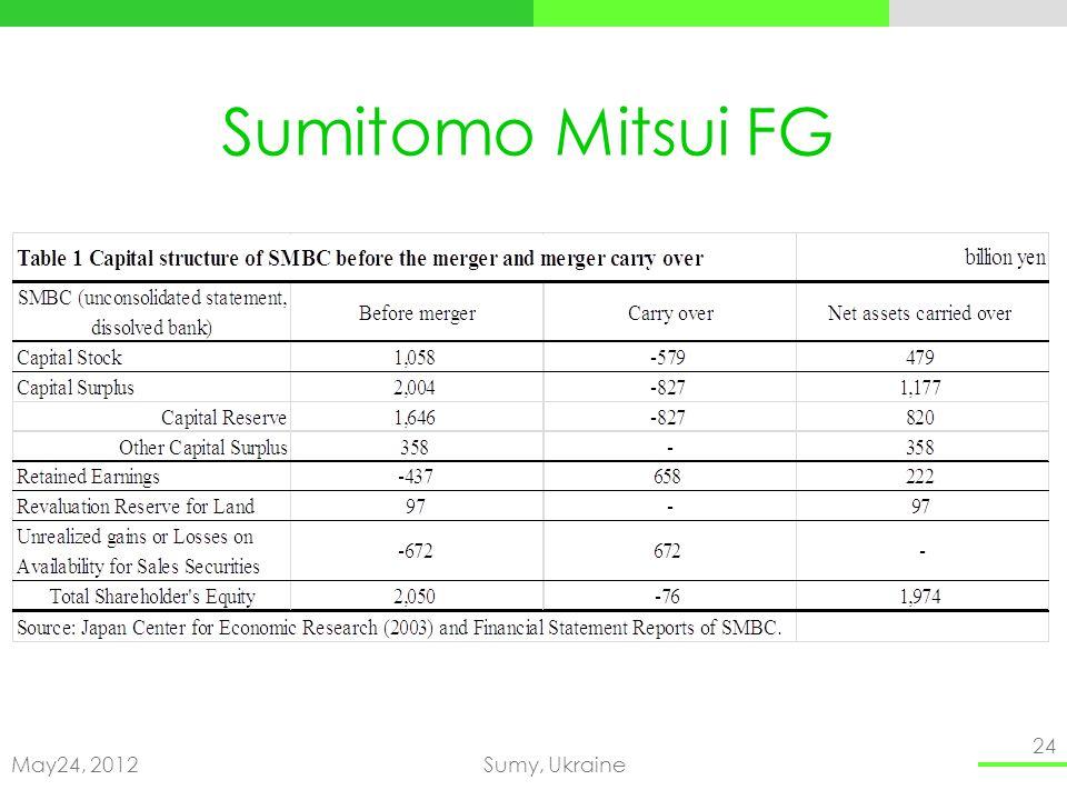 May24, 2012Sumy, Ukraine 24 Sumitomo Mitsui FG