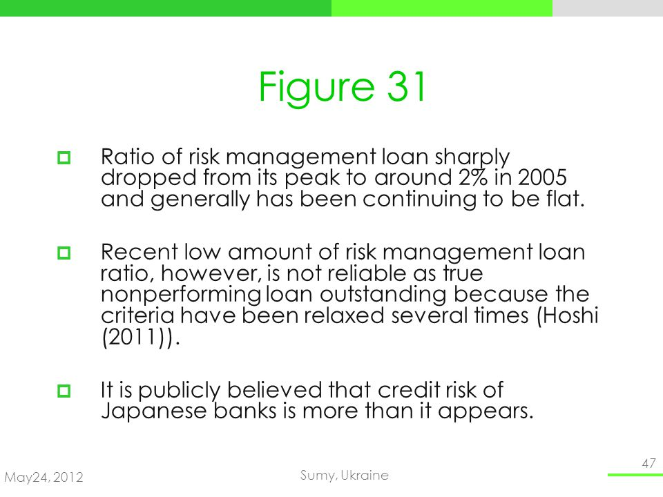 May24, 2012 Sumy, Ukraine 47 Figure 31 Ratio of risk management loan sharply dropped from its peak to around 2% in 2005 and generally has been continuing to be flat.