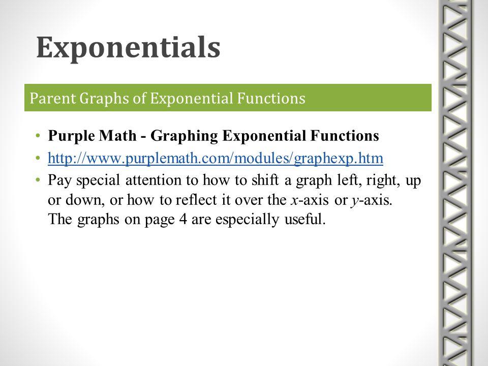 Parent Graphs of Exponential Functions Purple Math - Graphing Exponential Functions http://www.purplemath.com/modules/graphexp.htm Pay special attenti
