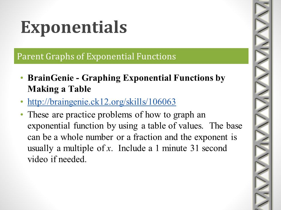 Parent Graphs of Exponential Functions BrainGenie - Graphing Exponential Functions by Making a Table http://braingenie.ck12.org/skills/106063 These ar