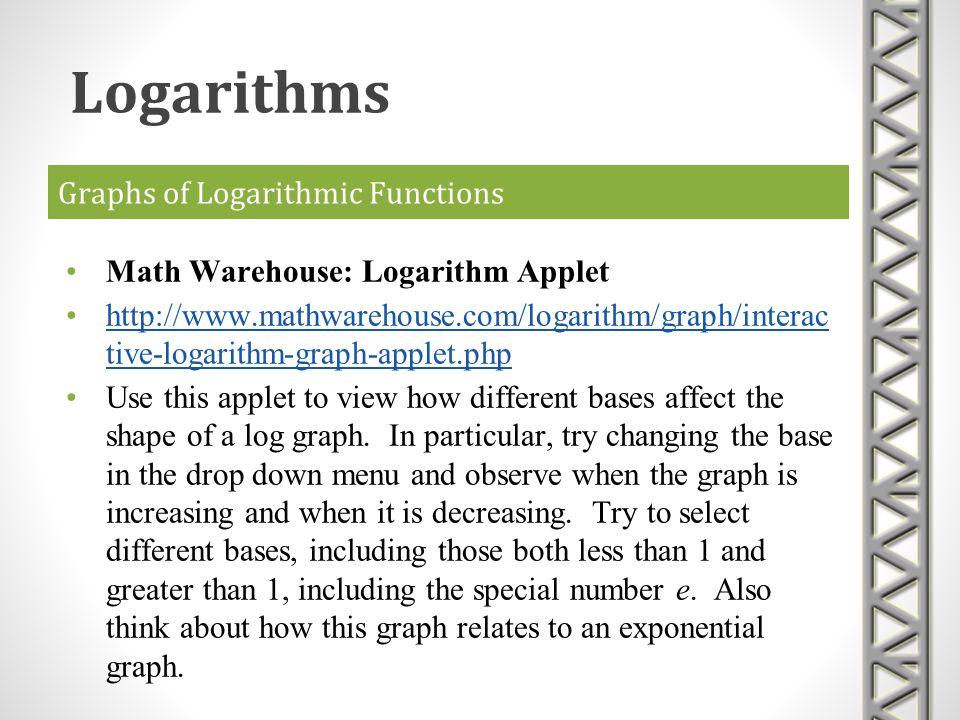 Graphs of Logarithmic Functions Math Warehouse: Logarithm Applet http://www.mathwarehouse.com/logarithm/graph/interac tive-logarithm-graph-applet.phph