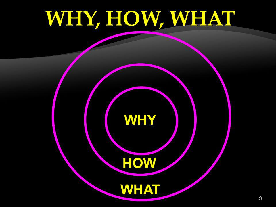 4 WHY HOW WHAT RESULTS DO WE EXPECT.Freedom to take charge of our destiny.