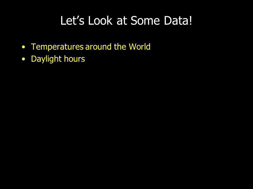 Lets Look at Some Data! Temperatures around the World Daylight hours