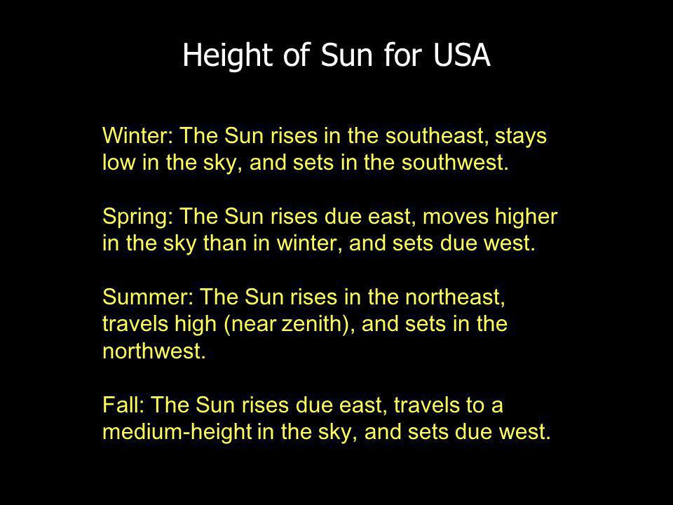 Height of Sun for USA Winter: The Sun rises in the southeast, stays low in the sky, and sets in the southwest.