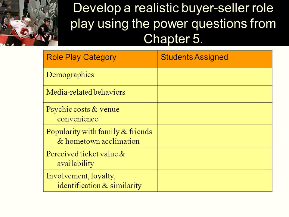Develop a realistic buyer-seller role play using the power questions from Chapter 5.