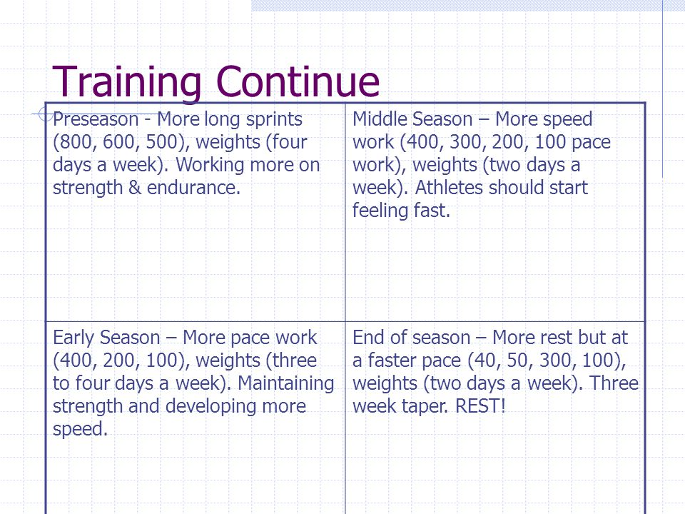 Training Continue Preseason - More long sprints (800, 600, 500), weights (four days a week). Working more on strength & endurance. Middle Season – Mor