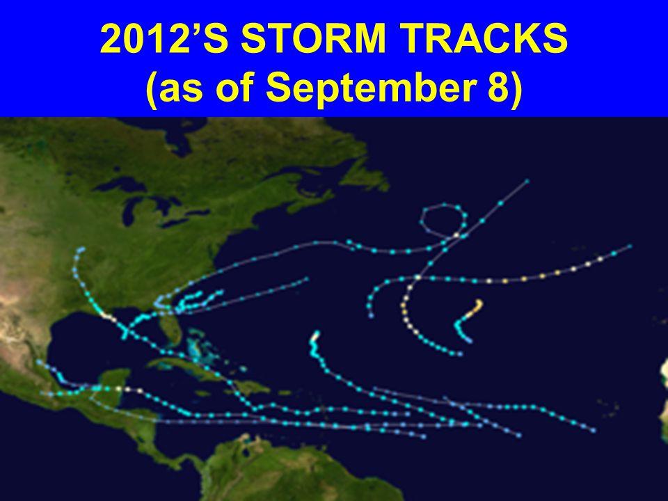 2012S STORM TRACKS (as of September 8)