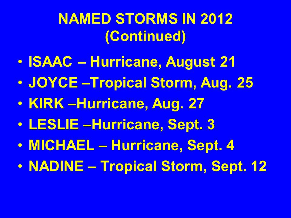 NAMED STORMS IN 2012 (Continued) ISAAC – Hurricane, August 21 JOYCE –Tropical Storm, Aug. 25 KIRK –Hurricane, Aug. 27 LESLIE –Hurricane, Sept. 3 MICHA
