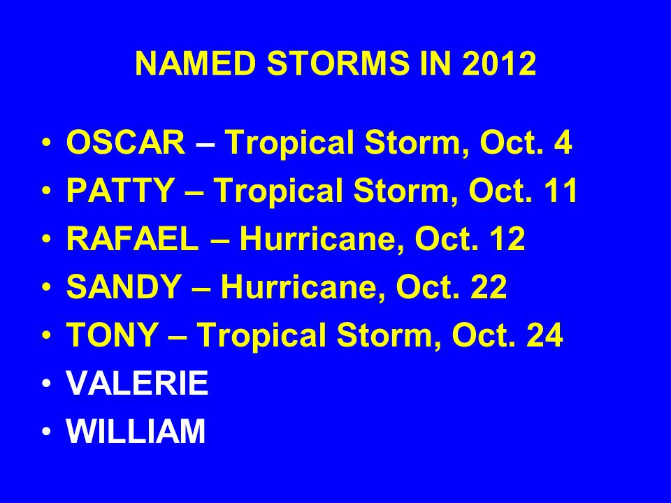 NAMED STORMS IN 2012 OSCAR – Tropical Storm, Oct.4 PATTY – Tropical Storm, Oct.