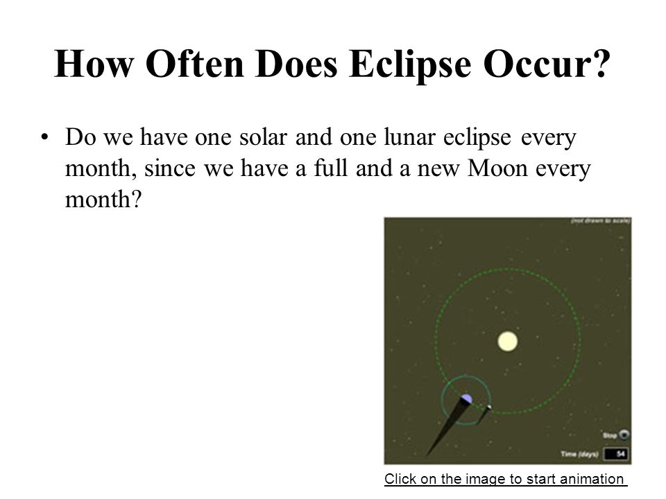 How Often Does Eclipse Occur.