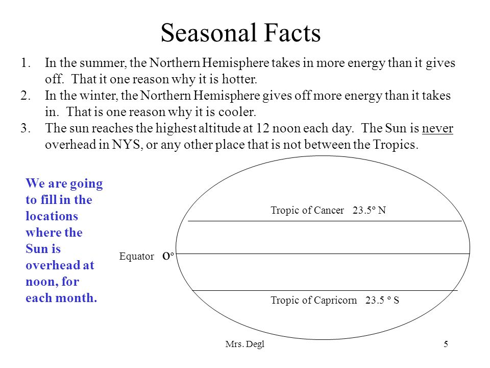 Mrs.Degl6 Lets look at the North Pole on the first day of each season.