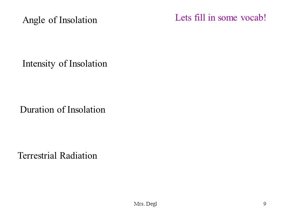 Mrs. Degl9 Angle of Insolation Intensity of Insolation Duration of Insolation Terrestrial Radiation Lets fill in some vocab!