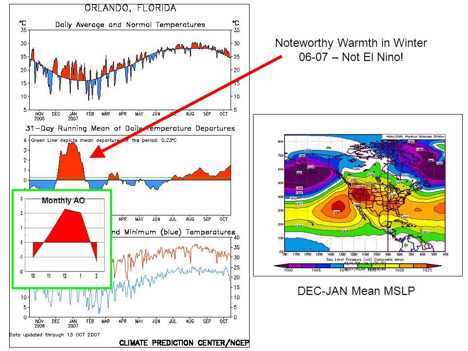 Monthly AO Noteworthy Warmth in Winter 06-07 – Not El Nino! DEC-JAN Mean MSLP