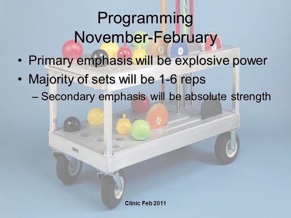 Clinic Feb 2011 Programming November-February Primary emphasis will be explosive powerPrimary emphasis will be explosive power Majority of sets will b