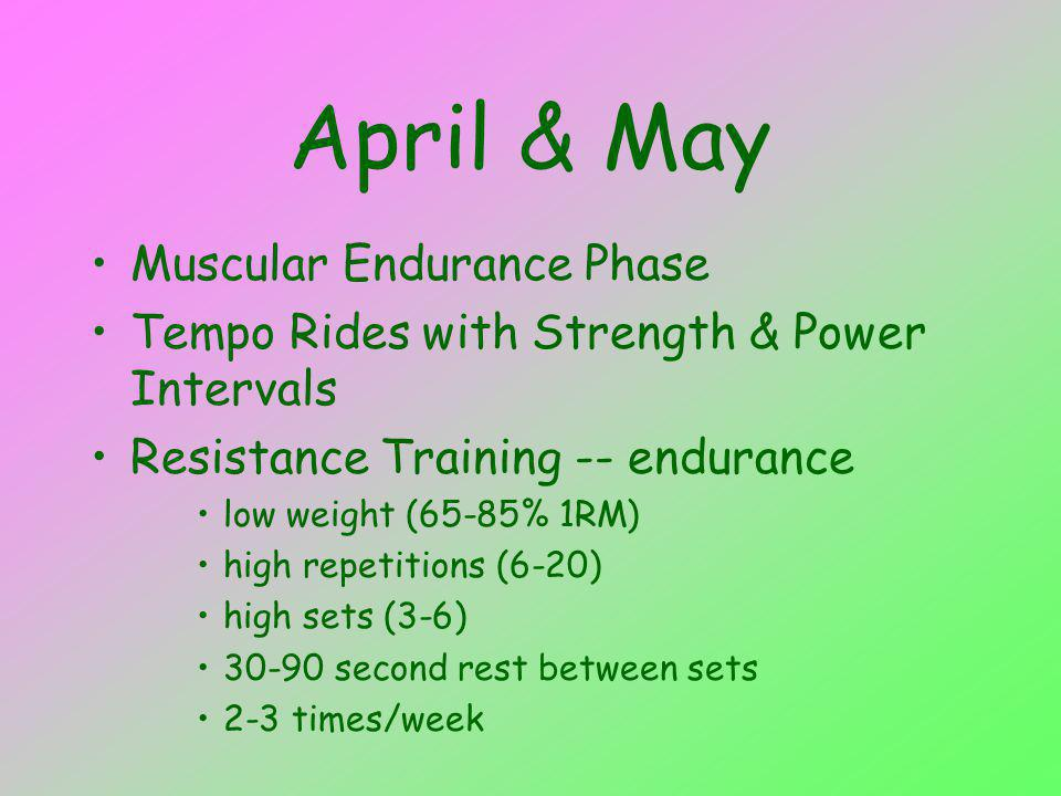 April & May Muscular Endurance Phase Tempo Rides with Strength & Power Intervals Resistance Training -- endurance low weight (65-85% 1RM) high repetitions (6-20) high sets (3-6) second rest between sets 2-3 times/week