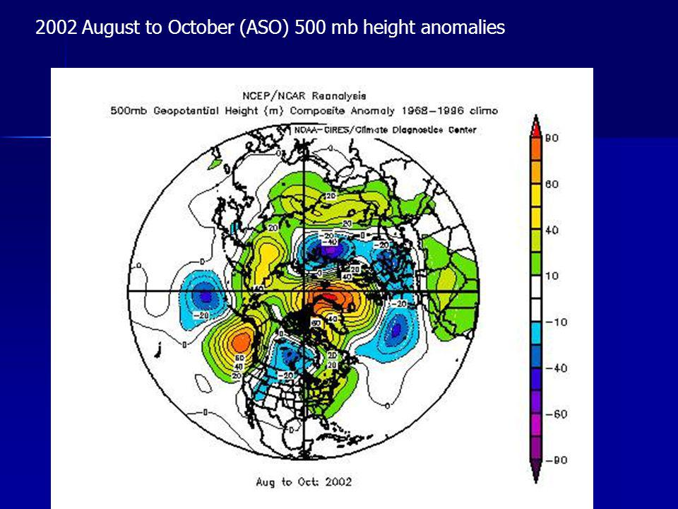 2002 August to October (ASO) 500 mb height anomalies