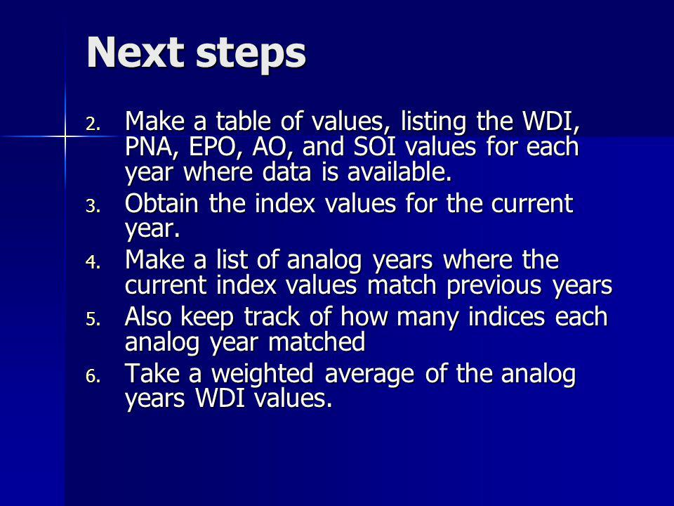 Next steps 2. Make a table of values, listing the WDI, PNA, EPO, AO, and SOI values for each year where data is available. 3. Obtain the index values