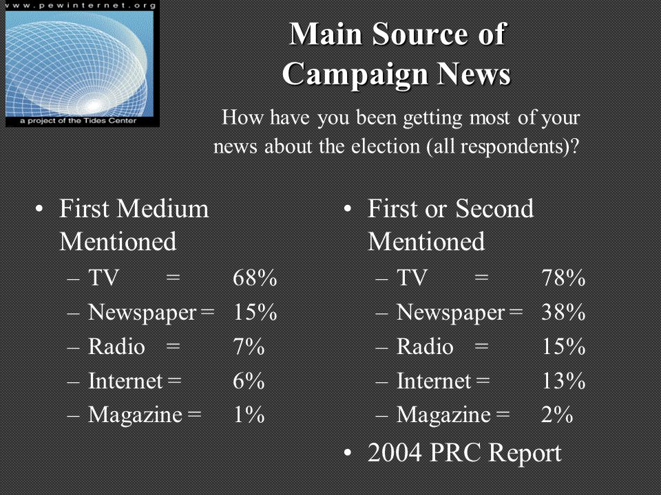 Main Source of Campaign News Main Source of Campaign News How have you been getting most of your news about the election (all respondents)? First Medi