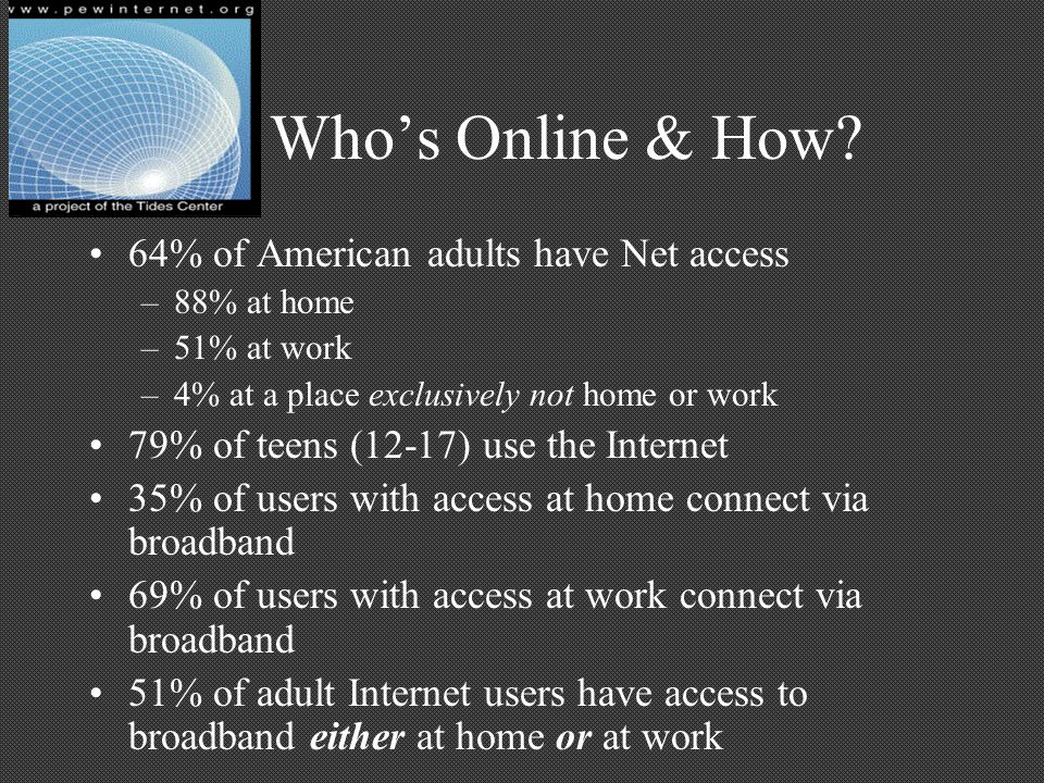 Whos Online & How.