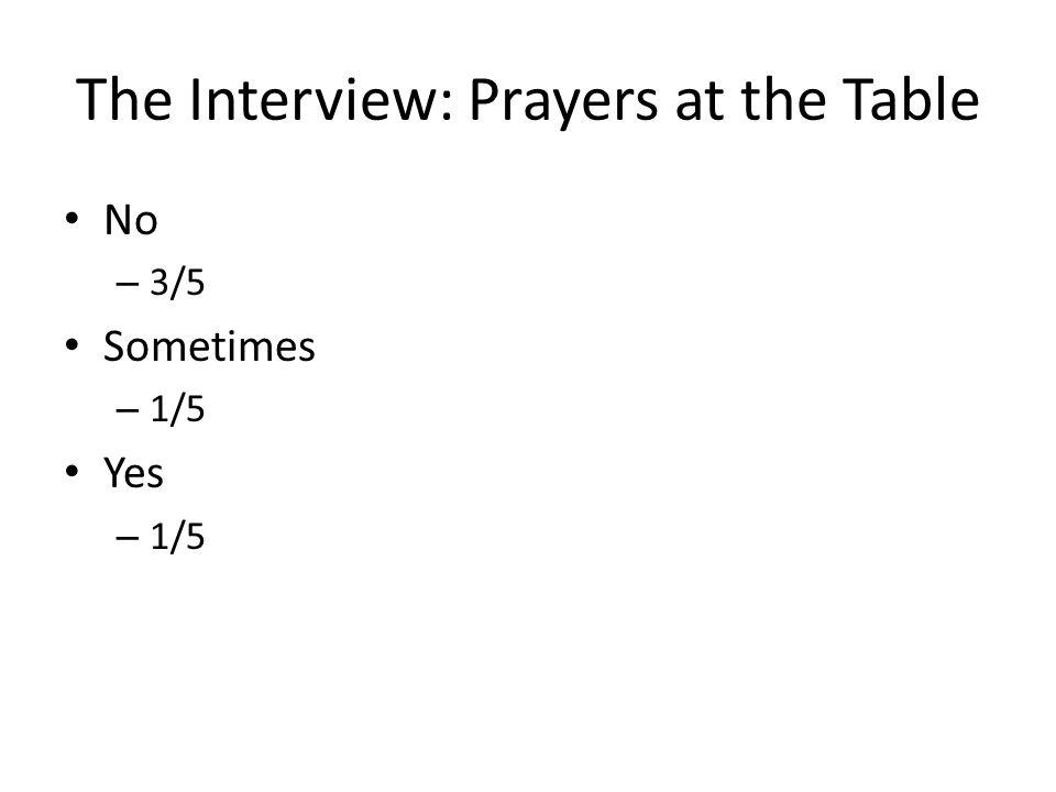 The Interview: Prayers at the Table No – 3/5 Sometimes – 1/5 Yes – 1/5