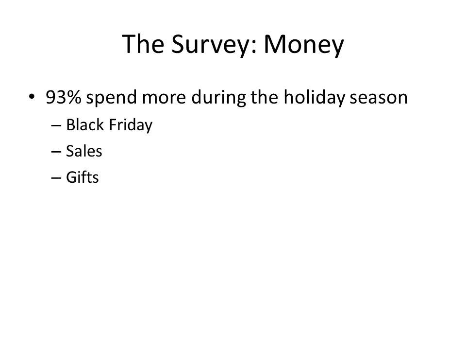 The Survey: Money 93% spend more during the holiday season – Black Friday – Sales – Gifts