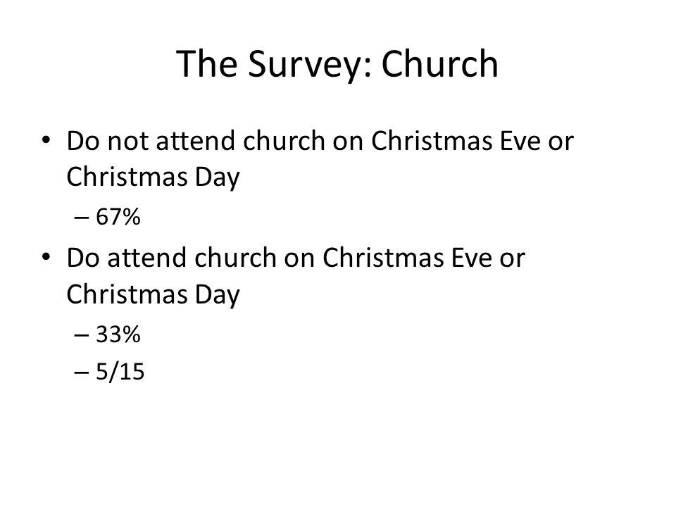 The Survey: Church Do not attend church on Christmas Eve or Christmas Day – 67% Do attend church on Christmas Eve or Christmas Day – 33% – 5/15