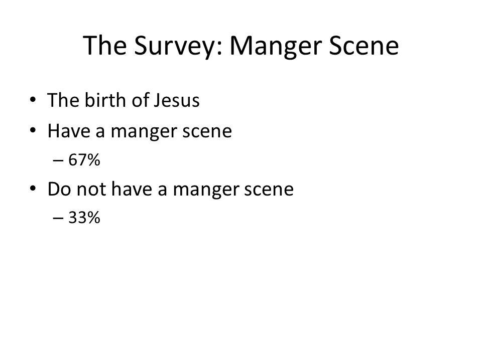 The Survey: Manger Scene The birth of Jesus Have a manger scene – 67% Do not have a manger scene – 33%