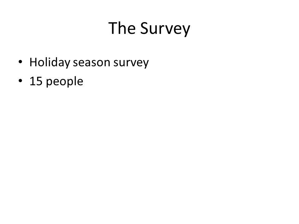 The Survey Holiday season survey 15 people
