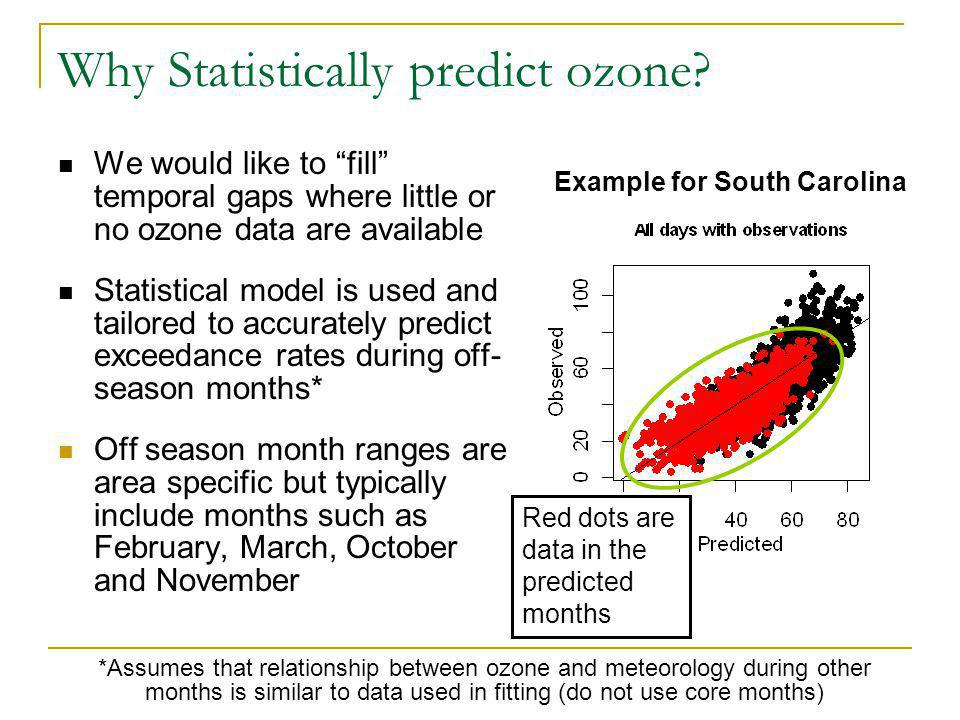 Why Statistically predict ozone? We would like to fill temporal gaps where little or no ozone data are available Statistical model is used and tailore