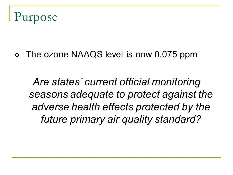 Purpose The ozone NAAQS level is now 0.075 ppm Are states current official monitoring seasons adequate to protect against the adverse health effects protected by the future primary air quality standard