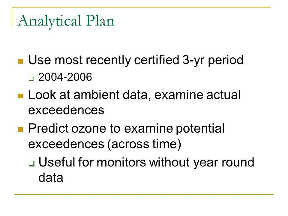 Analytical Plan Use most recently certified 3-yr period 2004-2006 Look at ambient data, examine actual exceedences Predict ozone to examine potential exceedences (across time) Useful for monitors without year round data
