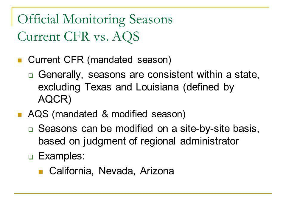 Official Monitoring Seasons Current CFR vs.