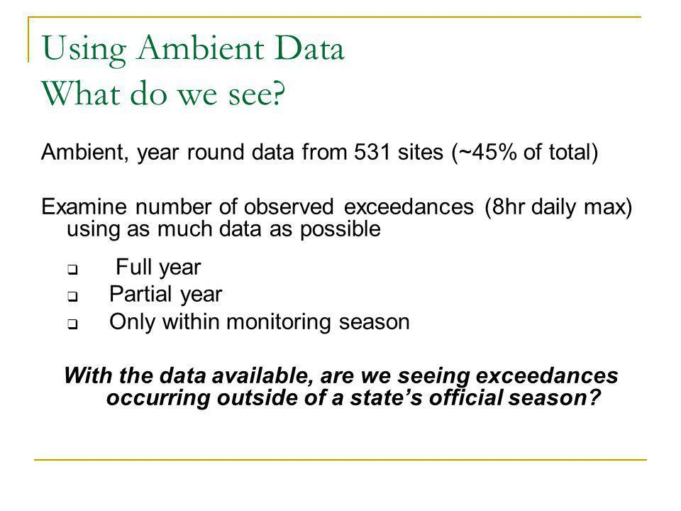 Using Ambient Data What do we see.