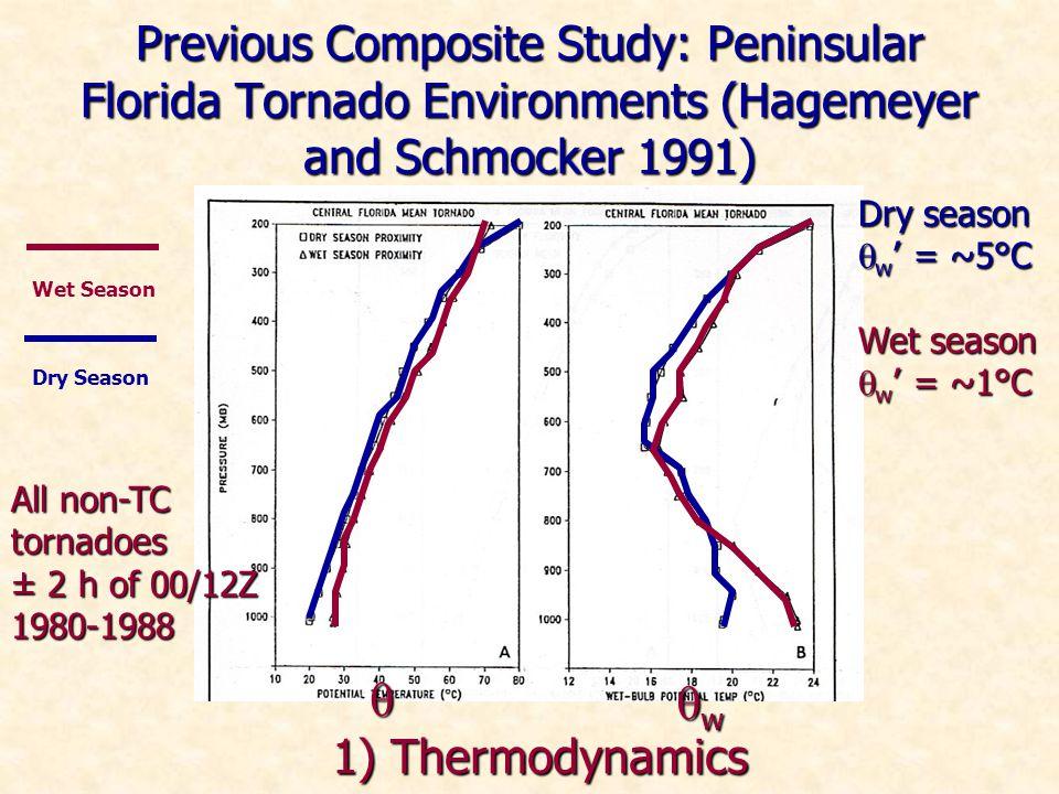 Previous Composite Study: Peninsular Florida Tornado Environments (Hagemeyer and Schmocker 1991) 1) Thermodynamics Dry Season Wet Season w All non-TC tornadoes ± 2 h of 00/12Z 1980-1988 Dry season w = ~5°C w = ~5°C Wet season w = ~1°C w = ~1°C