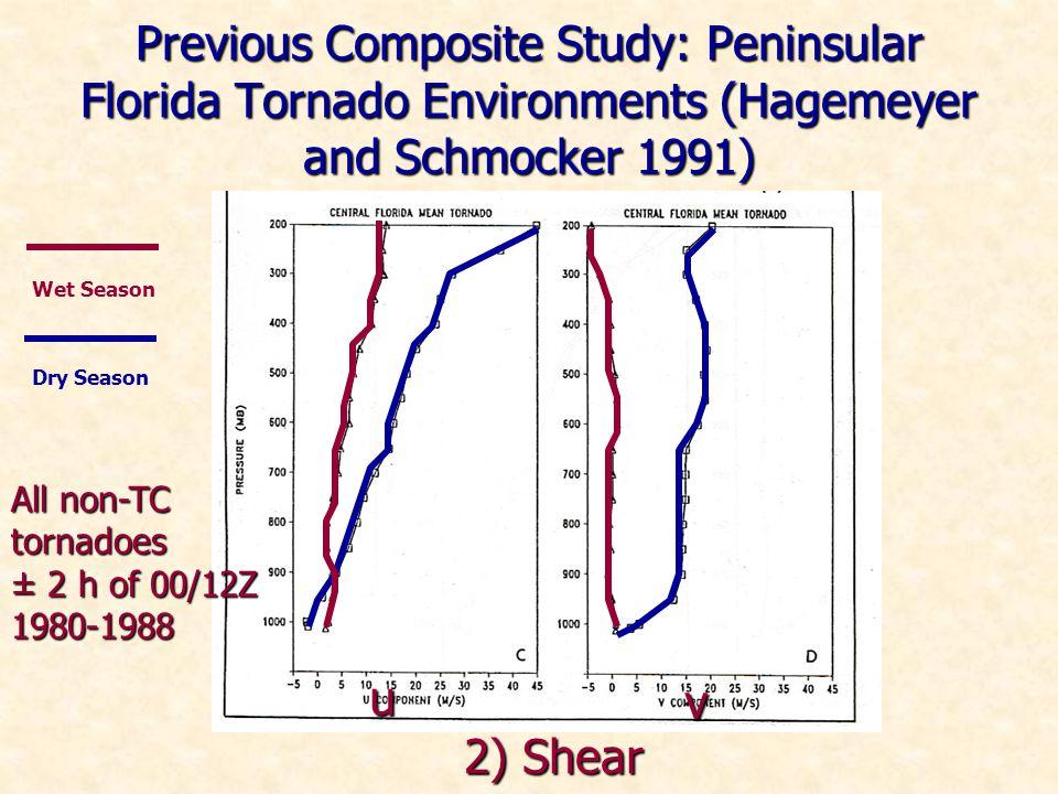 Previous Composite Study: Peninsular Florida Tornado Environments (Hagemeyer and Schmocker 1991) Dry Season Wet Season 2) Shear u v All non-TC tornadoes ± 2 h of 00/12Z 1980-1988