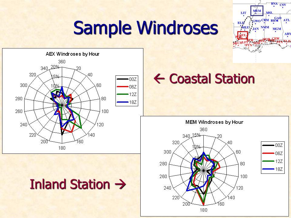 Sample Windroses Coastal Station Coastal Station Inland Station Inland Station