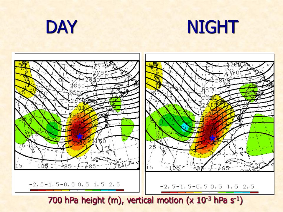 DAYNIGHT 700 hPa height (m), vertical motion (x 10 -3 hPa s -1 )