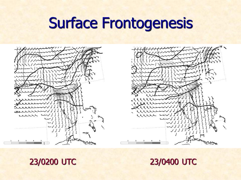 Surface Frontogenesis 23/0200 UTC 23/0400 UTC