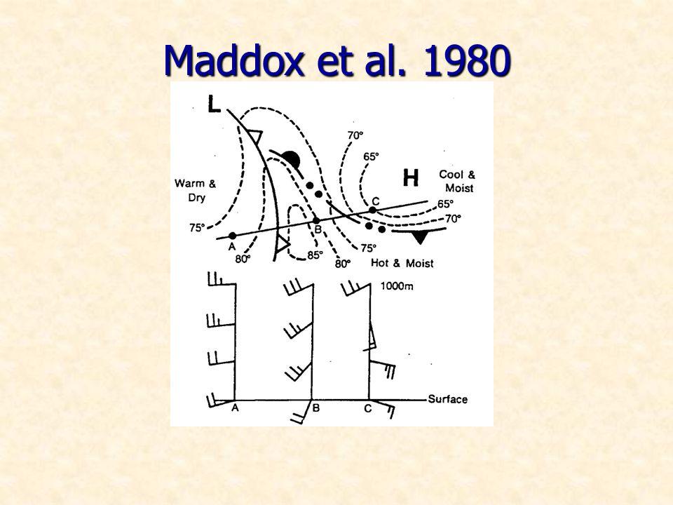 Maddox et al. 1980