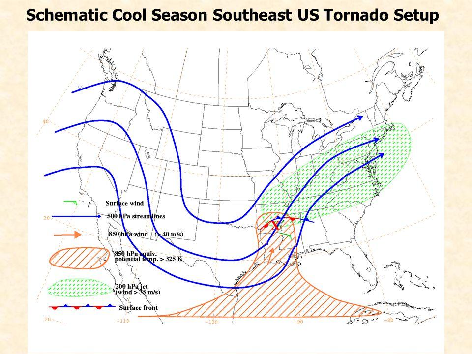 Schematic Cool Season Southeast US Tornado Setup
