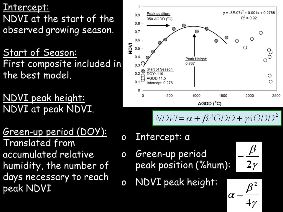 Straightforward logistic model a and b are empirical coefficients that are associated with the timing and rate of change in EVI.