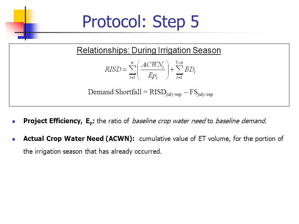 Protocol: Step 5 Project Efficiency, E p : the ratio of baseline crop water need to baseline demand. Actual Crop Water Need (ACWN): cumulative value o