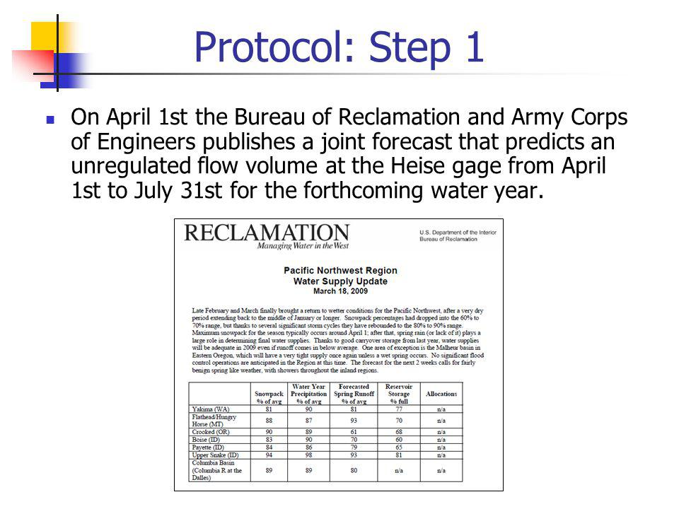 Protocol: Step 1 On April 1st the Bureau of Reclamation and Army Corps of Engineers publishes a joint forecast that predicts an unregulated flow volum