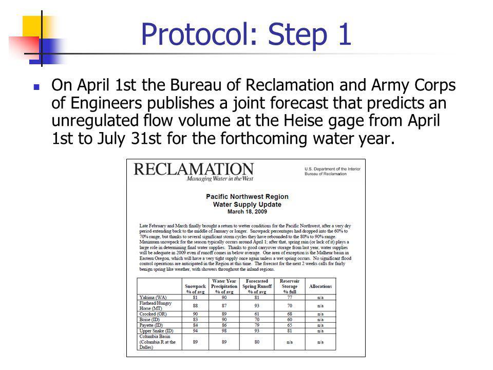 Protocol: Step 5